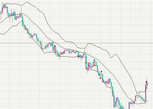 Рекомендации по торговле ан форекс forex курс валют on-line