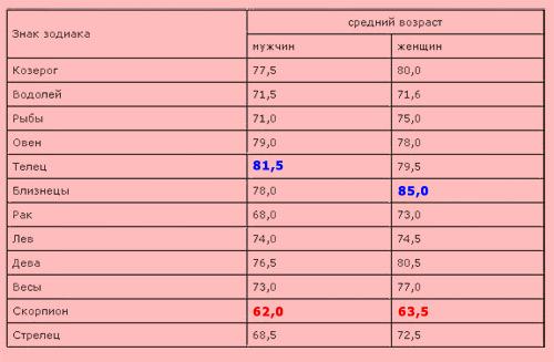 http://www.innovanews.ru/upload/T/tab.jpg
